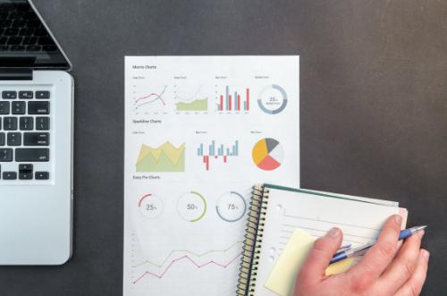 Financial Planning 3